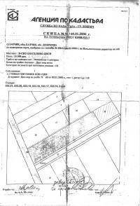 това е нива в град Балчик,намира се в местността:В-СКО ШОСЕ/ЛЯВО ДЯСНО.Категорията на земята при неполивни условия е ІІІ.Площта на поземления имот е 15,500дка.
