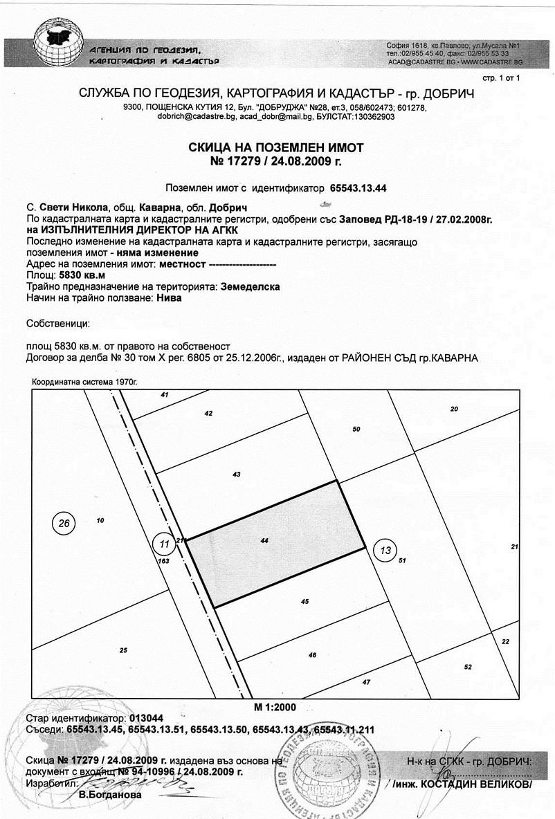 Продава земеделска земя в с. св. Никола