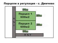 Парцели в регулация - с. Димчево