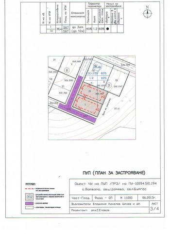 Regulated plot in the village of Varvara